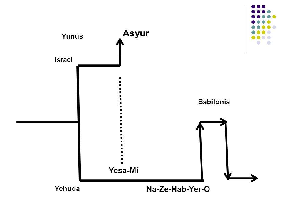 Asyur Yesa-Mi Na-Ze-Hab-Yer-O Yehuda Israel Babilonia Yunus