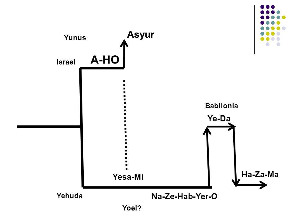A-HO Asyur Yesa-Mi Na-Ze-Hab-Yer-O Ye-Da Ha-Za-Ma Yehuda Israel Babilonia Yunus Yoel?