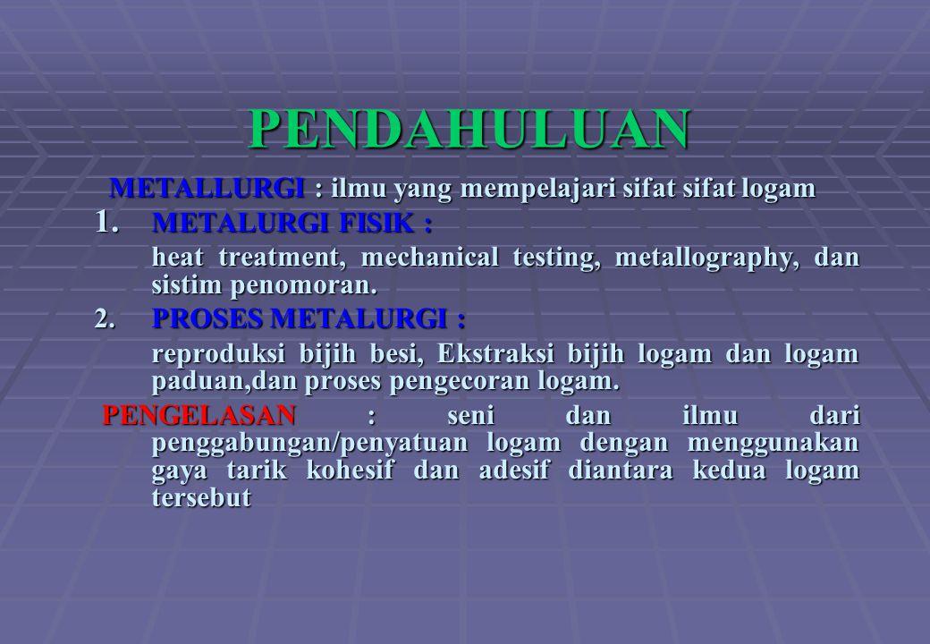 PENDAHULUAN METALLURGI : ilmu yang mempelajari sifat sifat logam METALLURGI : ilmu yang mempelajari sifat sifat logam 1. METALURGI FISIK : heat treatm