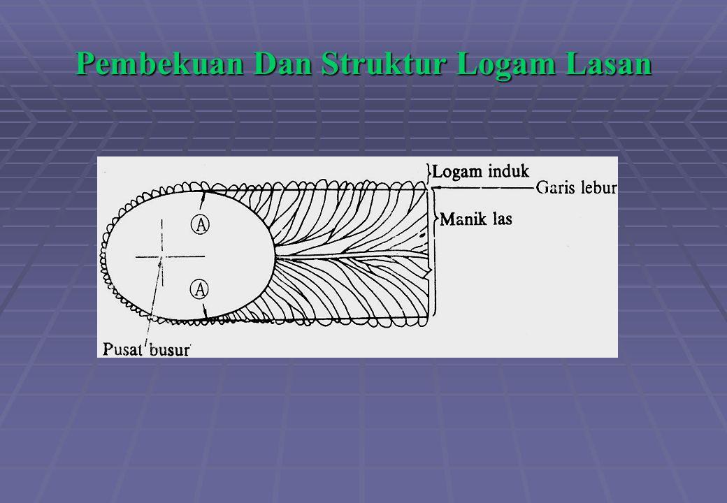 Pembekuan Dan Struktur Logam Lasan