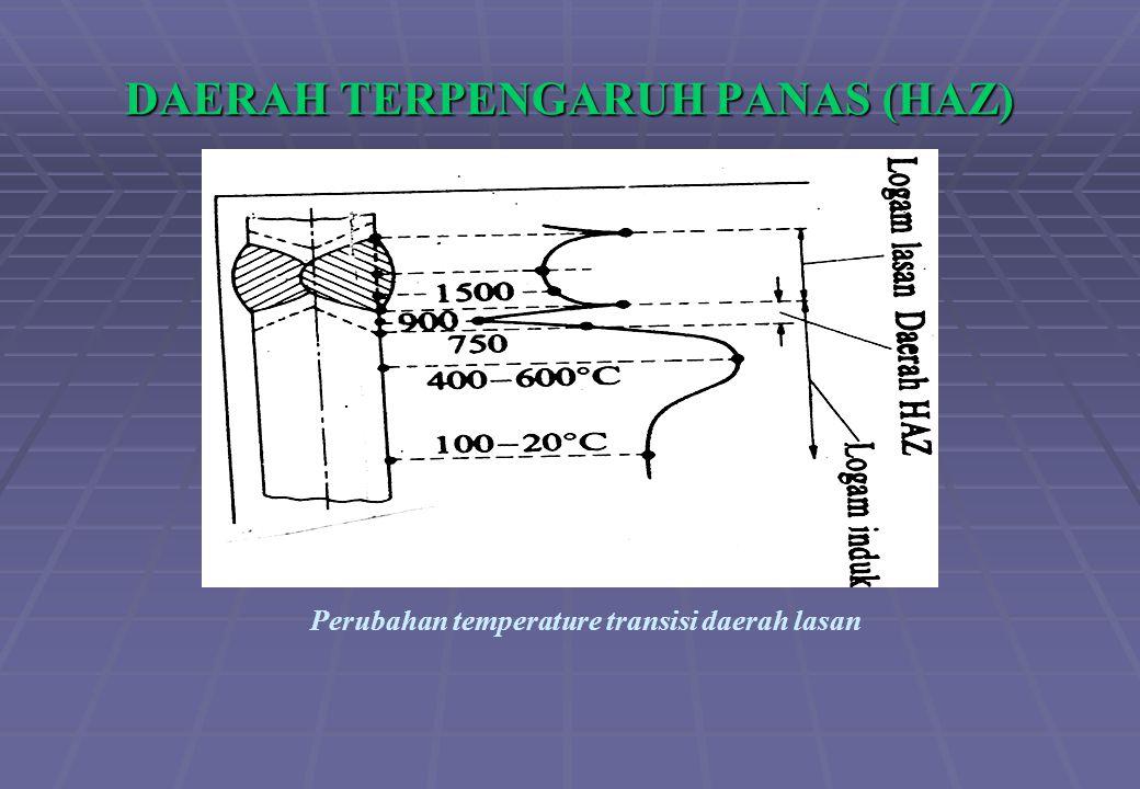 DAERAH TERPENGARUH PANAS (HAZ) Perubahan temperature transisi daerah lasan