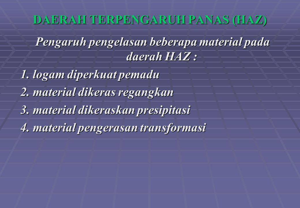 Pengaruh pengelasan beberapa material pada daerah HAZ : 1. logam diperkuat pemadu 2. material dikeras regangkan 3. material dikeraskan presipitasi 4.