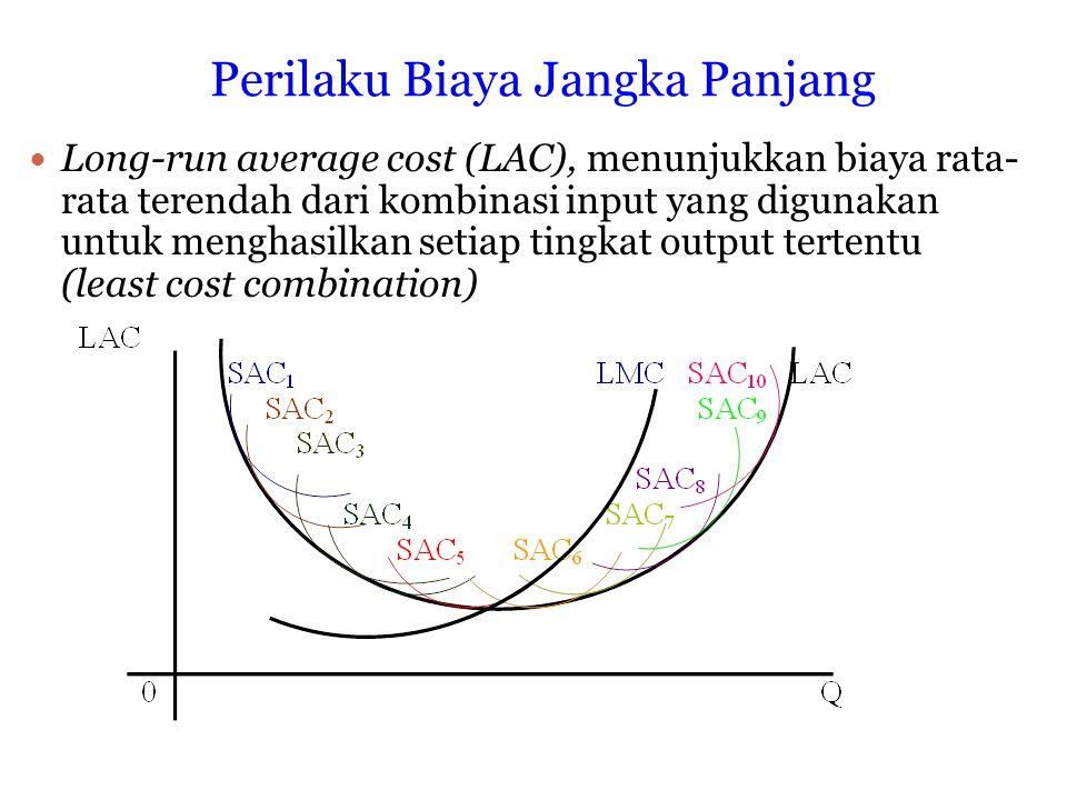 Long-run average cost (LAC), menunjukkan biaya rata- rata terendah dari kombinasi input yang digunakan untuk menghasilkan setiap tingkat output terten
