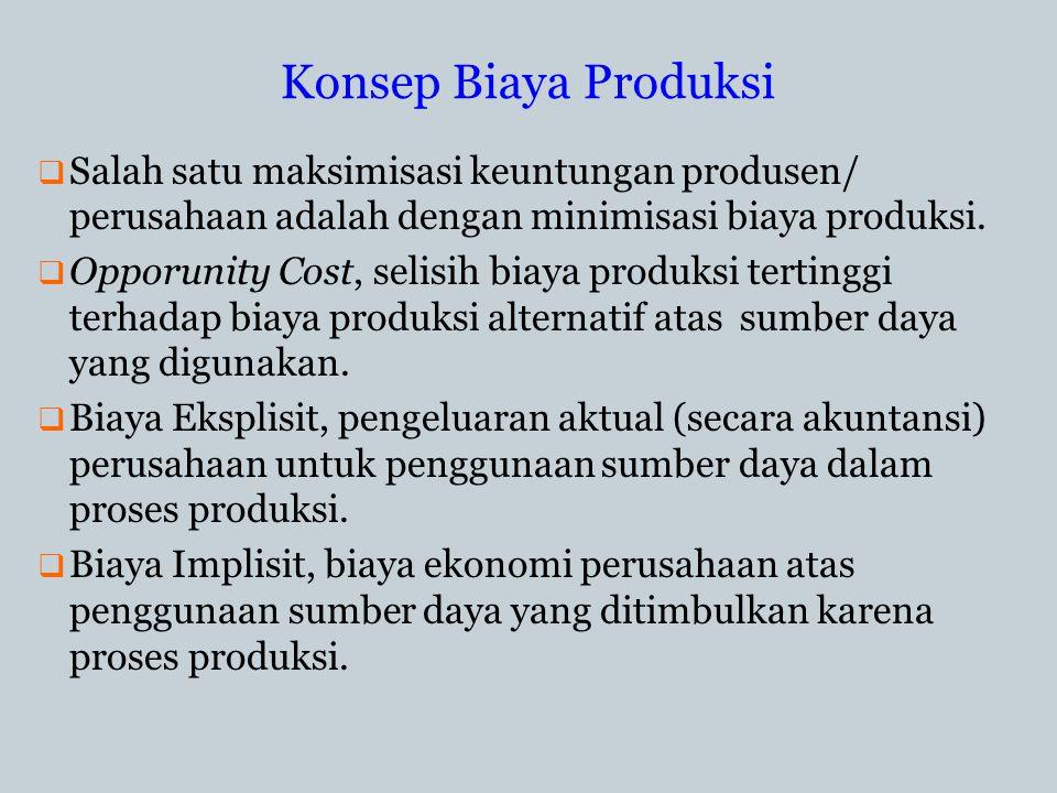 Konsep Biaya Produksi  Salah satu maksimisasi keuntungan produsen/ perusahaan adalah dengan minimisasi biaya produksi.  Opporunity Cost, selisih bia