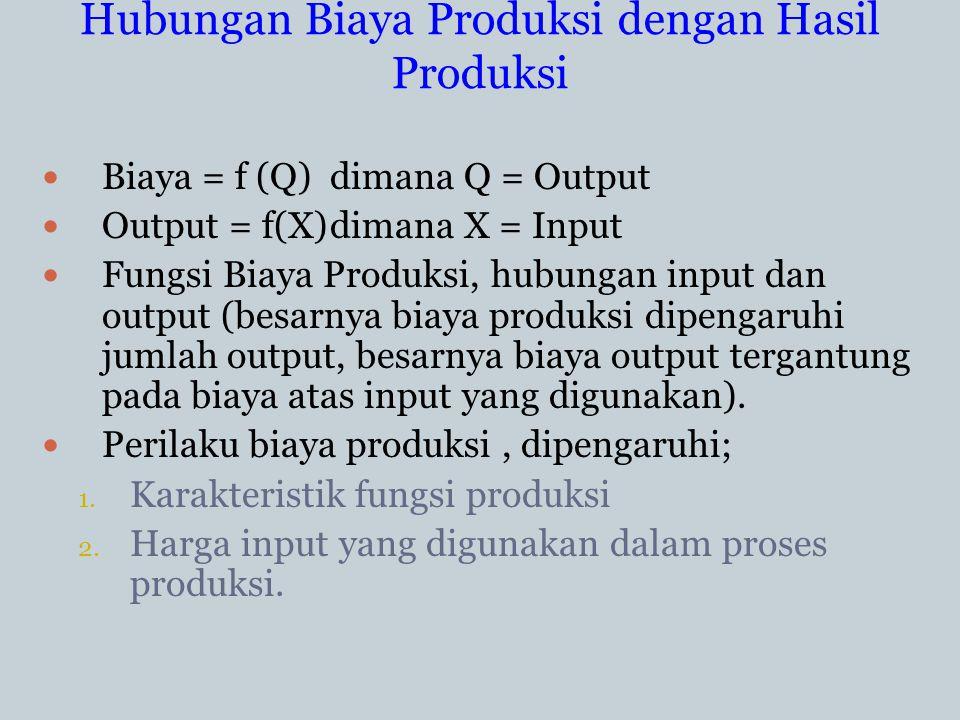 Analisis Biaya Produksi Jangka Pendek 3 konsep (fungsi) tentang biaya produksi, yaitu; 1.
