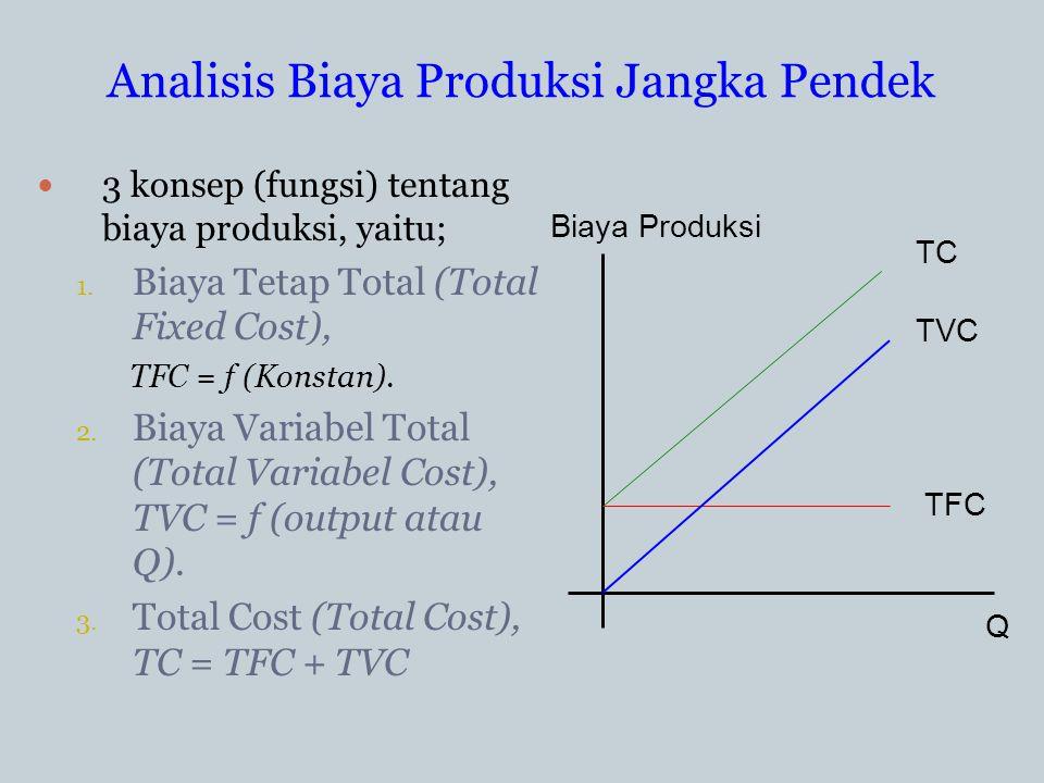 Analisis Biaya Produksi Jangka Pendek 3 konsep (fungsi) tentang biaya produksi, yaitu; 1. Biaya Tetap Total (Total Fixed Cost), TFC = f (Konstan). 2.