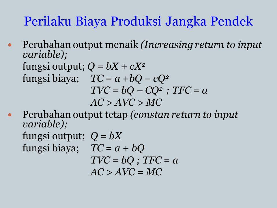 Perilaku Biaya Produksi Jangka Pendek Perubahan Output Menurun (Decreasing Return to input variable); fungsi output;Q = bX – cX 2 fungsi biaya;TC = a + bQ +cQ 2 TVC = bQ + cQ 2 ; TFC = a MC > AC > AVC Perubahan Output Menaik dan Menurun (Increasing Decreasing Return to input variable); fungsi output;Q = bx + cX 2 – dX 3 fungsi biaya;TC = a + bQ – cQ 2 + dQ 3 TVC = bQ – cQ 2 + dQ 3 ; TFC = a MC > AC > AVC