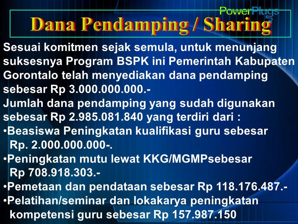 Sesuai komitmen sejak semula, untuk menunjang suksesnya Program BSPK ini Pemerintah Kabupaten Gorontalo telah menyediakan dana pendamping sebesar Rp 3