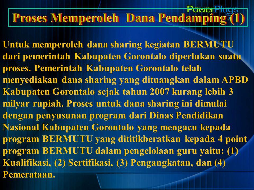 Untuk memperoleh dana sharing kegiatan BERMUTU dari pemerintah Kabupaten Gorontalo diperlukan suatu proses. Pemerintah Kabupaten Gorontalo telah menye
