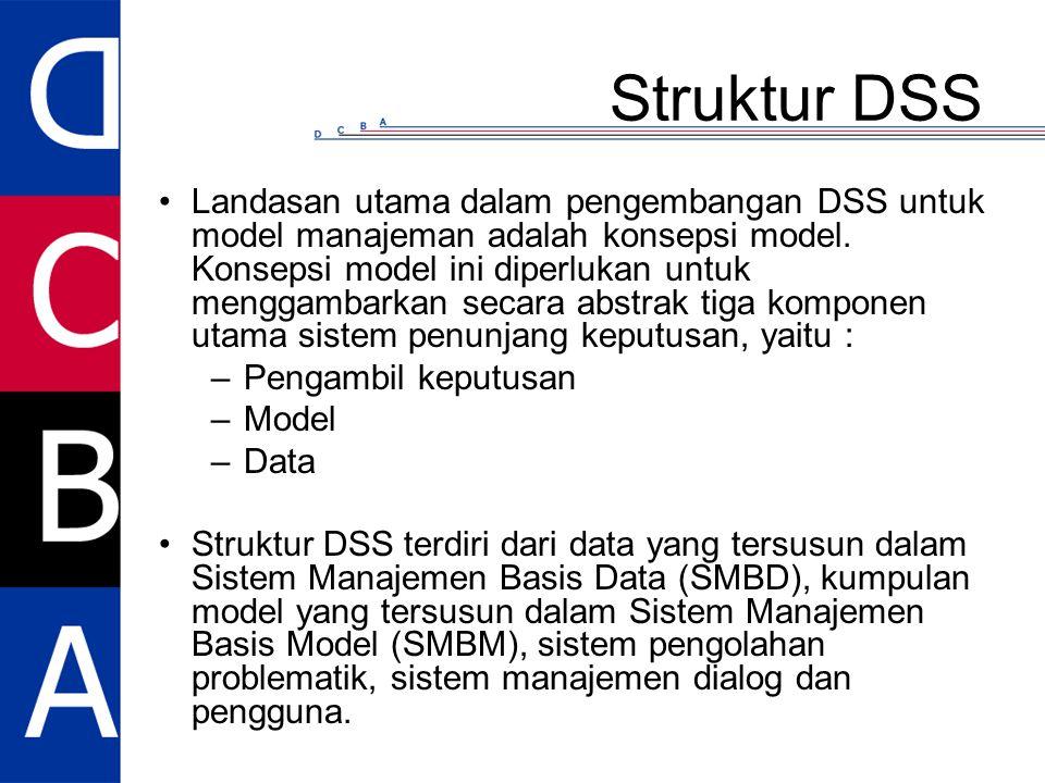 Struktur DSS Landasan utama dalam pengembangan DSS untuk model manajeman adalah konsepsi model. Konsepsi model ini diperlukan untuk menggambarkan seca