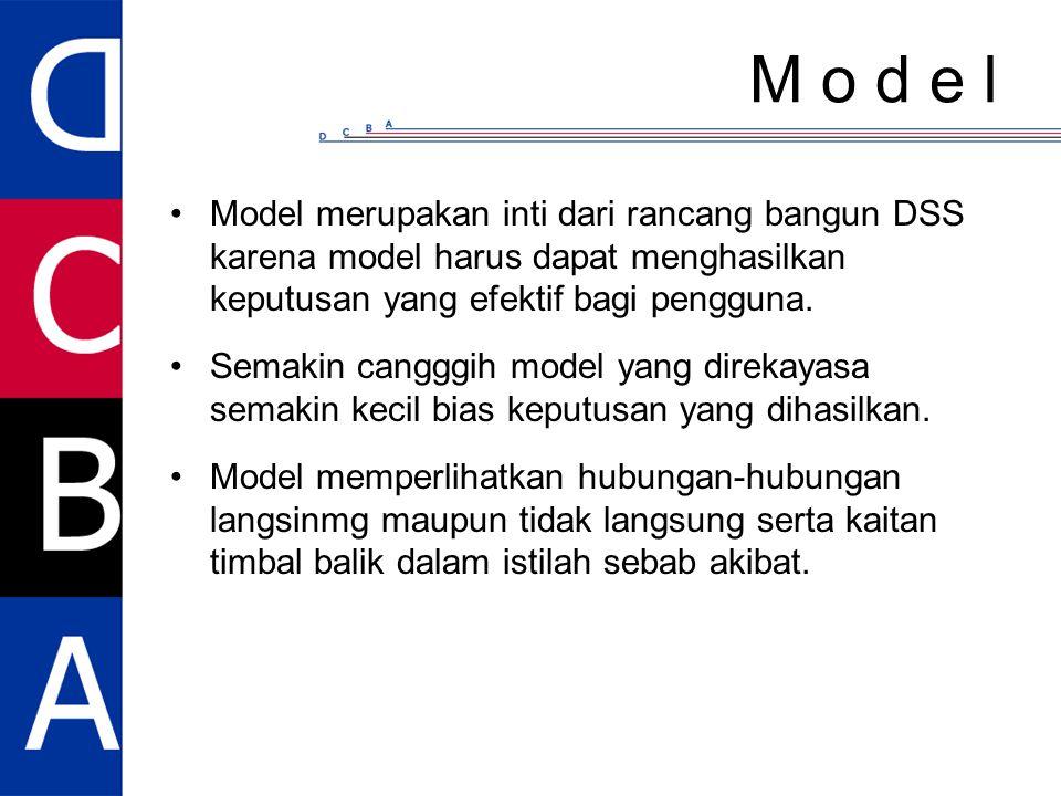 M o d e l Model merupakan inti dari rancang bangun DSS karena model harus dapat menghasilkan keputusan yang efektif bagi pengguna. Semakin cangggih mo