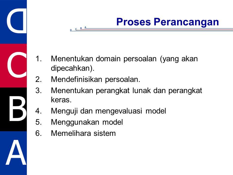 Proses Perancangan 1.Menentukan domain persoalan (yang akan dipecahkan). 2.Mendefinisikan persoalan. 3.Menentukan perangkat lunak dan perangkat keras.