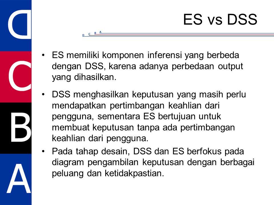 ES vs DSS ES memiliki komponen inferensi yang berbeda dengan DSS, karena adanya perbedaan output yang dihasilkan. DSS menghasilkan keputusan yang masi