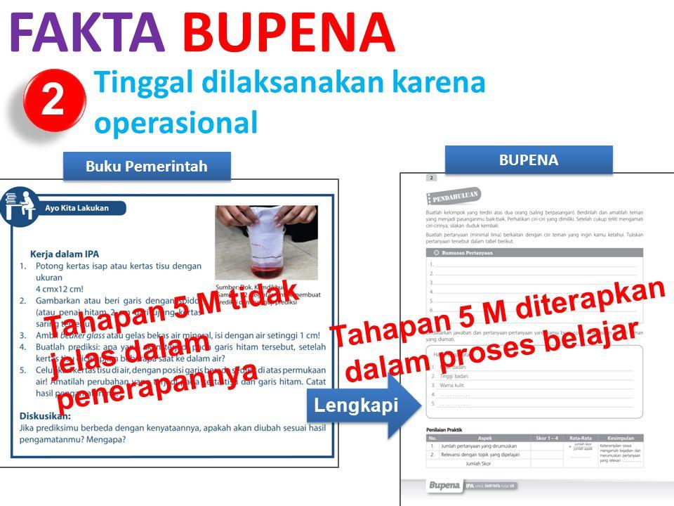 FAKTA BUPENA 2 Tinggal dilaksanakan karena operasional Buku Pemerintah BUPENA Tahapan 5 M tidak jelas dalam penerapannya Lengkapi Tahapan 5 M diterapkan dalam proses belajar