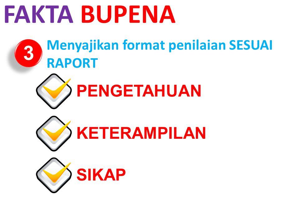 FAKTA BUPENA 3 Menyajikan format penilaian SESUAI RAPORT PENGETAHUANKETERAMPILANSIKAP