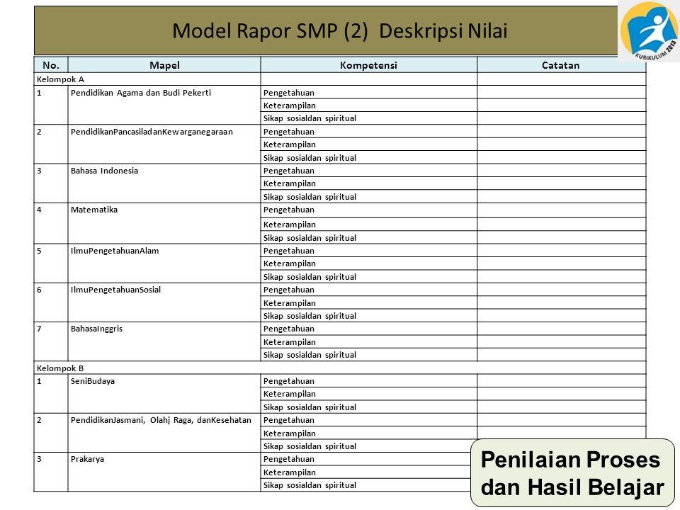 Model Rapor SMP (2) Deskripsi Nilai No.MapelKompetensiCatatan Kelompok A 1Pendidikan Agama dan Budi PekertiPengetahuan Keterampilan Sikap sosialdan sp