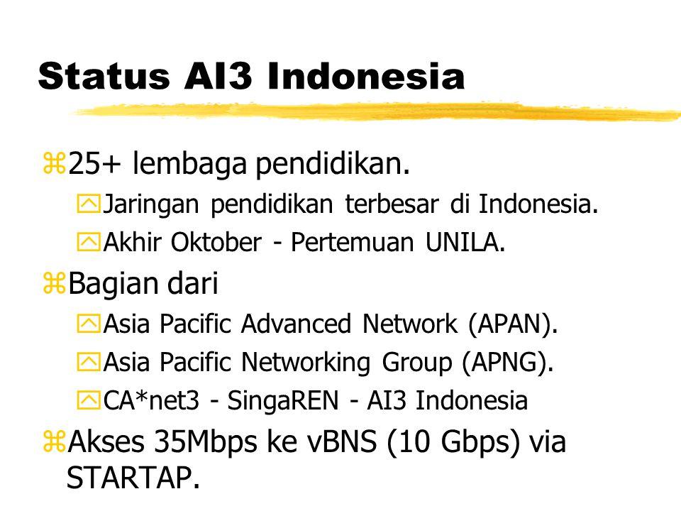 Status AI3 Indonesia z25+ lembaga pendidikan. yJaringan pendidikan terbesar di Indonesia. yAkhir Oktober - Pertemuan UNILA. zBagian dari yAsia Pacific