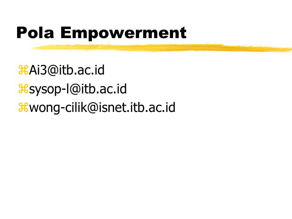 Pola Empowerment zAi3@itb.ac.id zsysop-l@itb.ac.id zwong-cilik@isnet.itb.ac.id