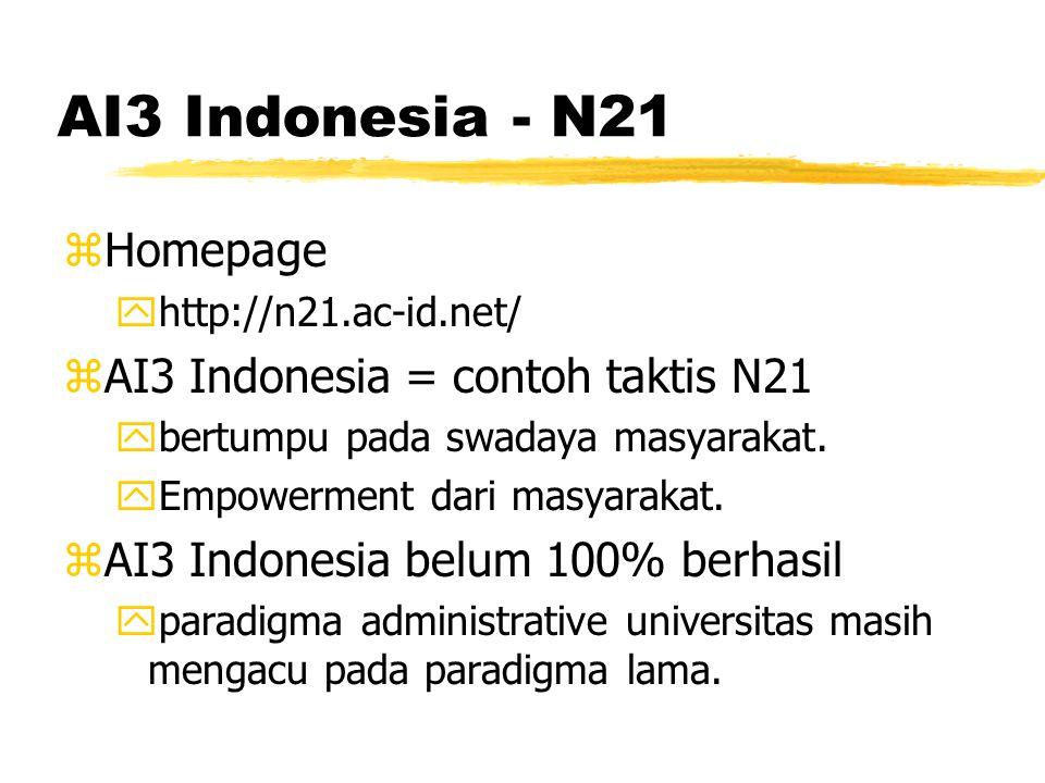 AI3 Indonesia - N21 zHomepage yhttp://n21.ac-id.net/ zAI3 Indonesia = contoh taktis N21 ybertumpu pada swadaya masyarakat. yEmpowerment dari masyaraka