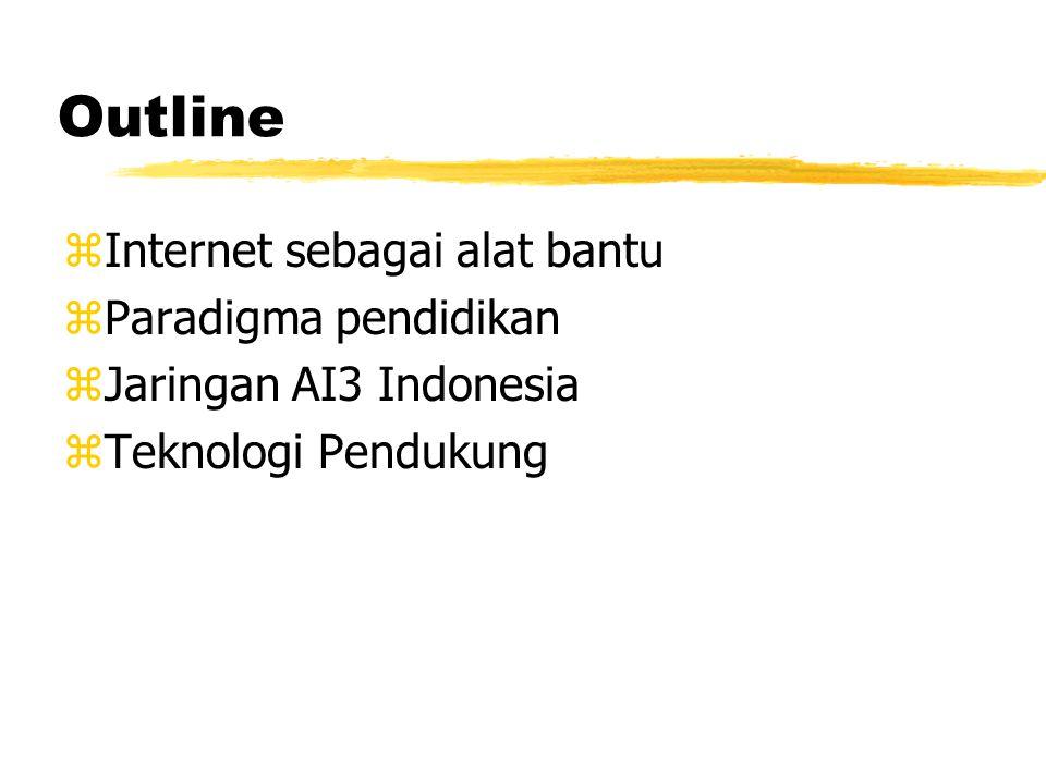 Outline zInternet sebagai alat bantu zParadigma pendidikan zJaringan AI3 Indonesia zTeknologi Pendukung