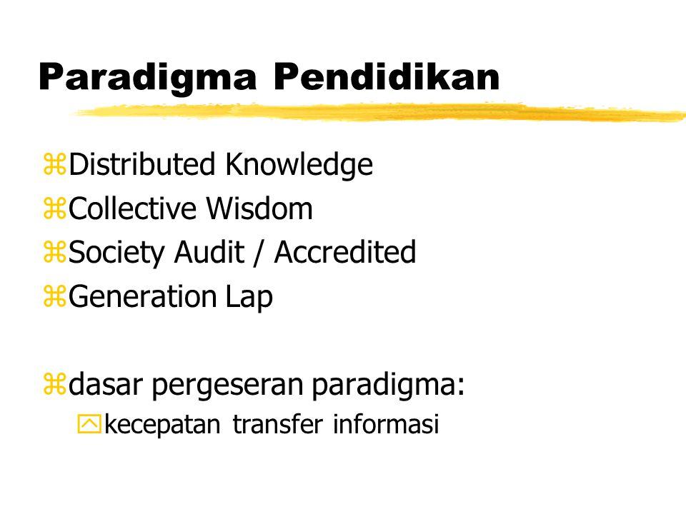 Paradigma Pendidikan zDistributed Knowledge zCollective Wisdom zSociety Audit / Accredited zGeneration Lap zdasar pergeseran paradigma: ykecepatan transfer informasi