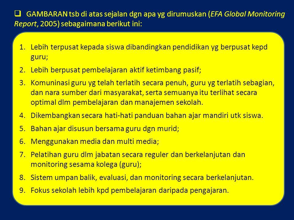  GAMBARAN tsb di atas sejalan dgn apa yg dirumuskan (EFA Global Monitoring Report, 2005) sebagaimana berikut ini: 1.Lebih terpusat kepada siswa diban