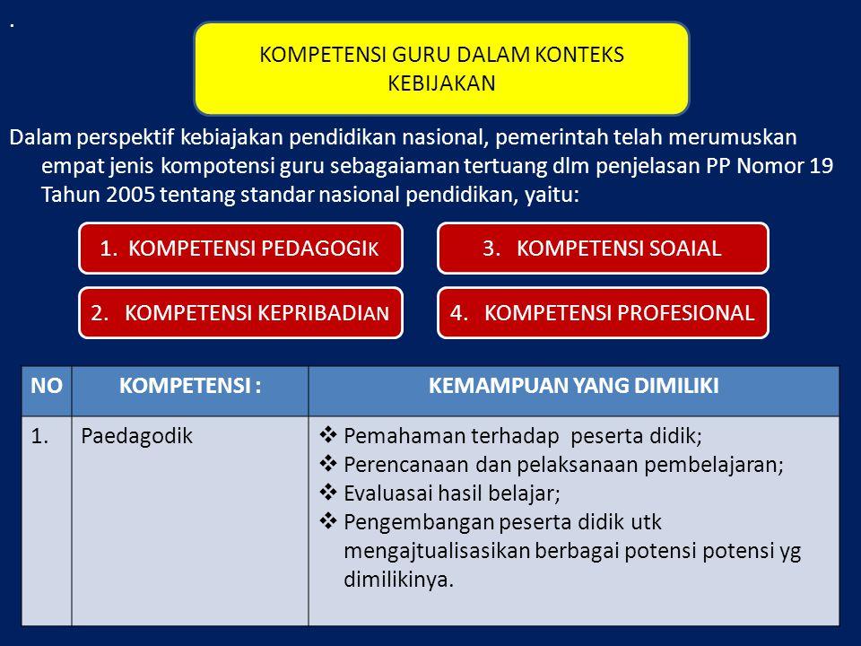 . Dalam perspektif kebiajakan pendidikan nasional, pemerintah telah merumuskan empat jenis kompotensi guru sebagaiaman tertuang dlm penjelasan PP Nomo