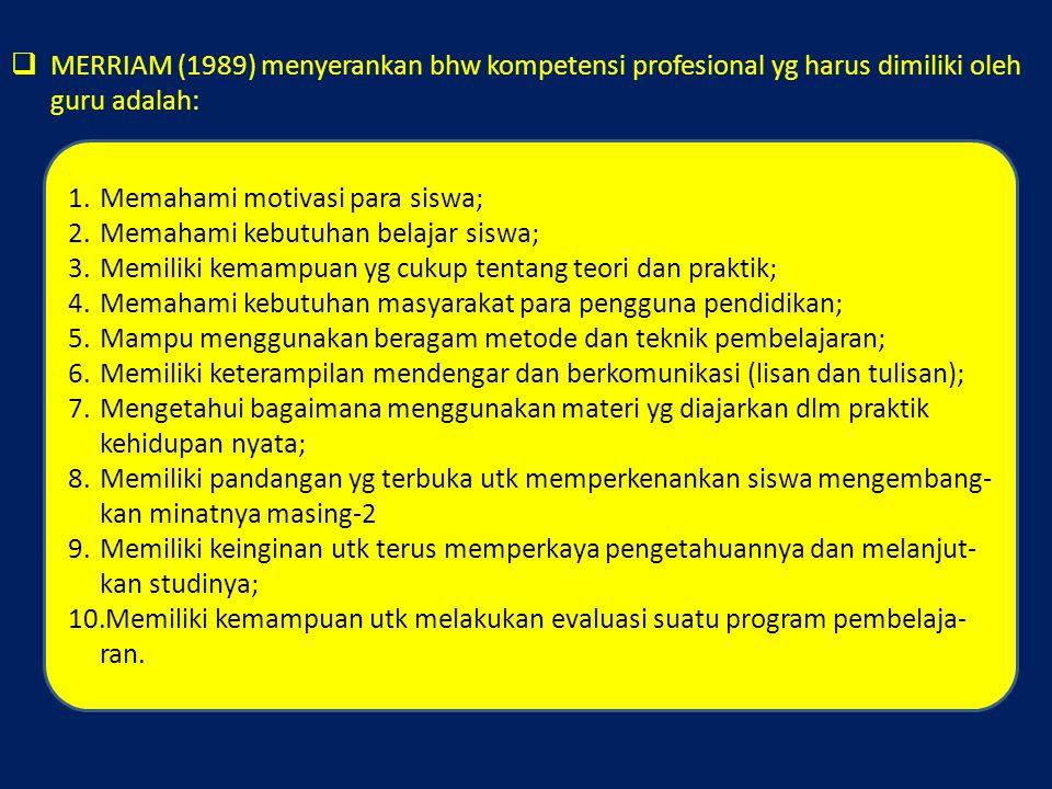  MERRIAM (1989) menyerankan bhw kompetensi profesional yg harus dimiliki oleh guru adalah: 1.Memahami motivasi para siswa; 2.Memahami kebutuhan belaj