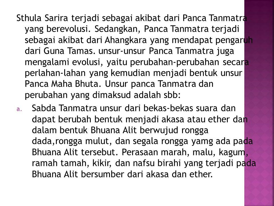Sthula Sarira terjadi sebagai akibat dari Panca Tanmatra yang berevolusi.