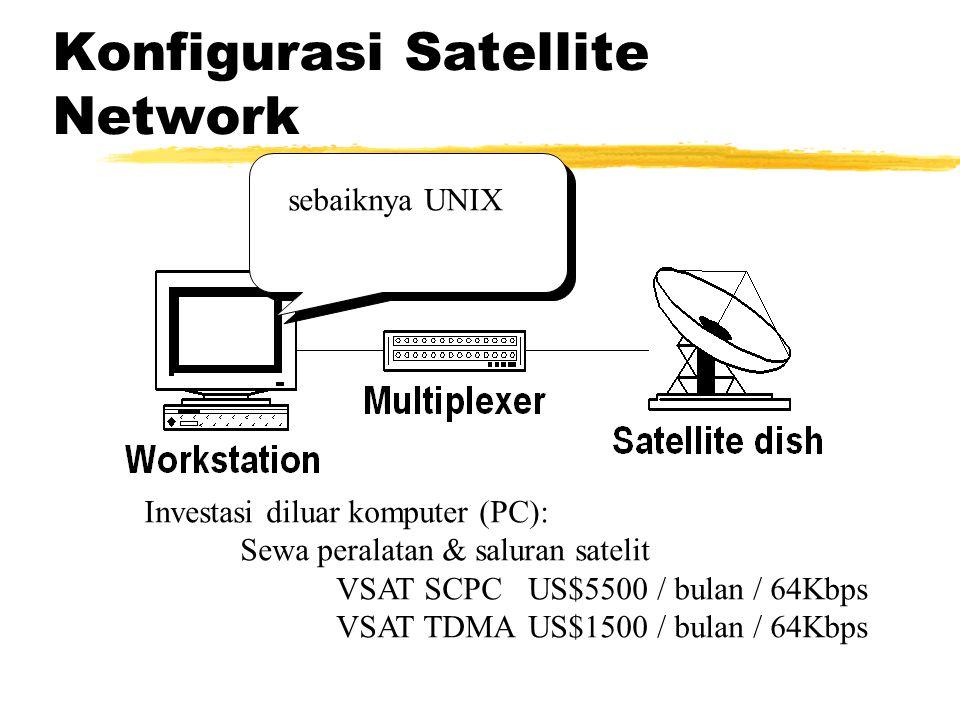 Konfigurasi Satellite Network Investasi diluar komputer (PC): Sewa peralatan & saluran satelit VSAT SCPCUS$5500 / bulan / 64Kbps VSAT TDMAUS$1500 / bulan / 64Kbps sebaiknya UNIX