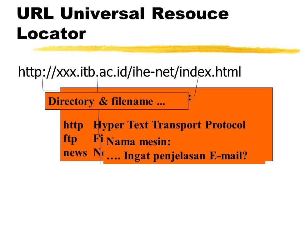 URL Universal Resouce Locator http://xxx.itb.ac.id/ihe-net/index.html Protocol yang digunakan: httpHyper Text Transport Protocol ftpFile Transfer Prot