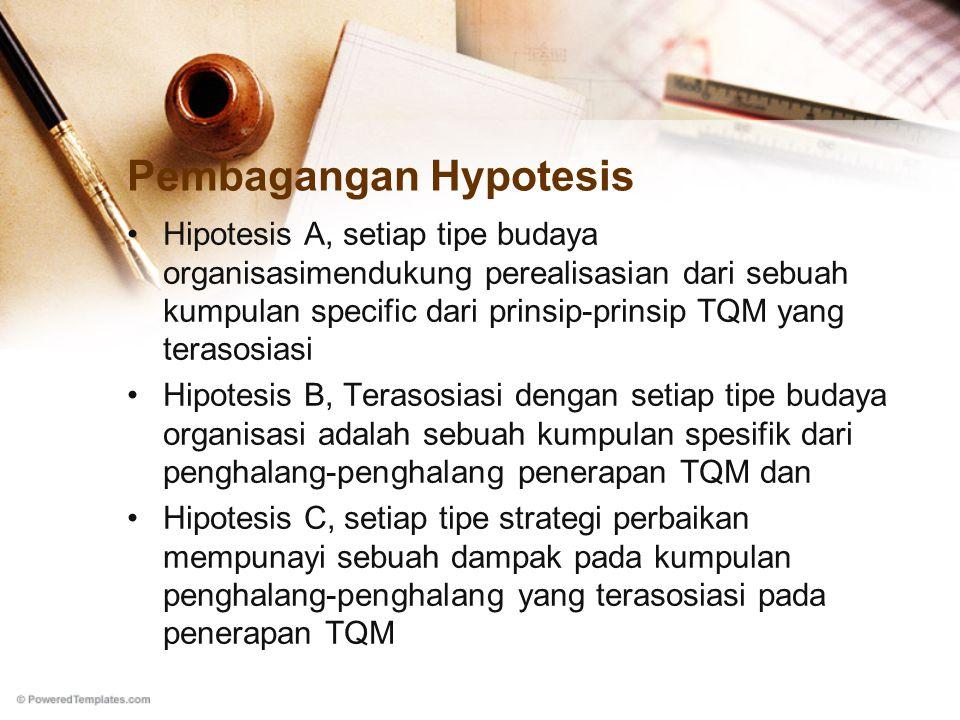 Pembagangan Hypotesis Hipotesis A, setiap tipe budaya organisasimendukung perealisasian dari sebuah kumpulan specific dari prinsip-prinsip TQM yang terasosiasi Hipotesis B, Terasosiasi dengan setiap tipe budaya organisasi adalah sebuah kumpulan spesifik dari penghalang-penghalang penerapan TQM dan Hipotesis C, setiap tipe strategi perbaikan mempunayi sebuah dampak pada kumpulan penghalang-penghalang yang terasosiasi pada penerapan TQM