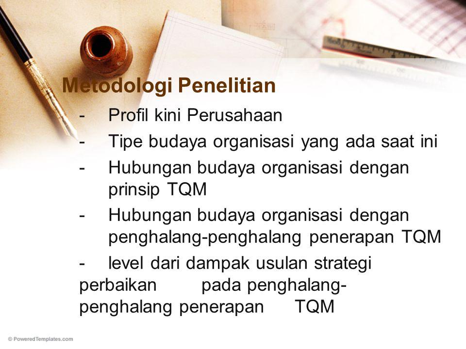 Metodologi Penelitian -Profil kini Perusahaan -Tipe budaya organisasi yang ada saat ini -Hubungan budaya organisasi dengan prinsip TQM -Hubungan budaya organisasi dengan penghalang-penghalang penerapan TQM -level dari dampak usulan strategi perbaikan pada penghalang- penghalang penerapan TQM