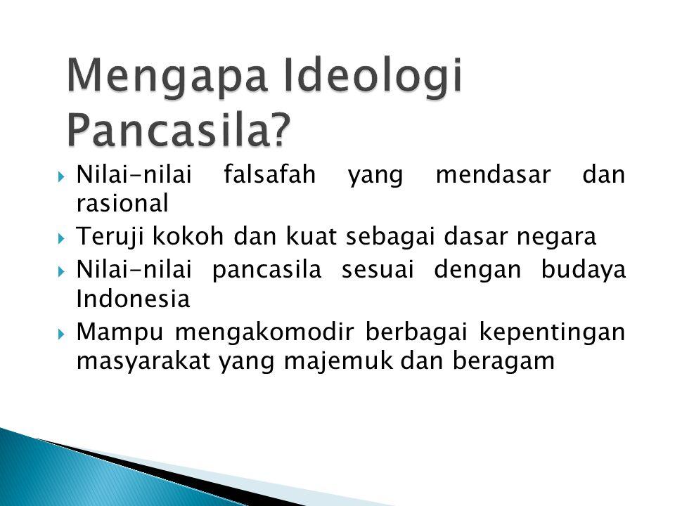 cara pandang dan metode bagi seluruh bangsa Indonesia untuk mencapai cita-citanya, yaitu masyarakat yang adil dan makmur sesuai dengan nilai-nilai yan