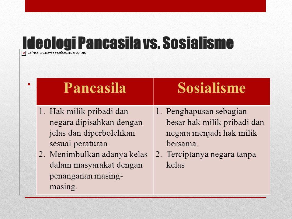 Ideologi Pancasila vs. Fasisme Perbedaan PancasilaFasisme 1.Kekuasaan tertinggi di tangan rakyat. 2.Pendekatan peraturan sesuai dengan jenis peraturan