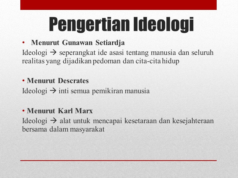Pengertian Ideologi Menurut A.S. Hornby Ideologi  seperangkat gagasan yang membentuk landasan teori ekonomi dan politik atau yang dipegangi oleh sese