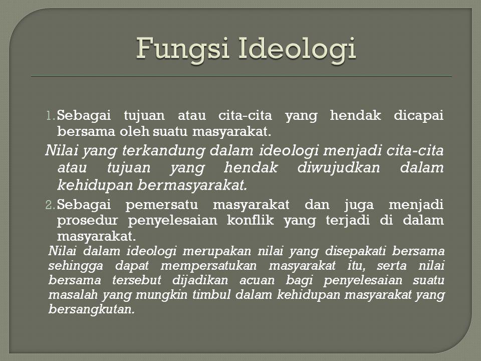 Hubungan antara filsafat dan ideology Filsafat sebagai pandangan hidup dari hasil berpikir yang kemudian dipakai acuan, orientasi atau dasar karena me