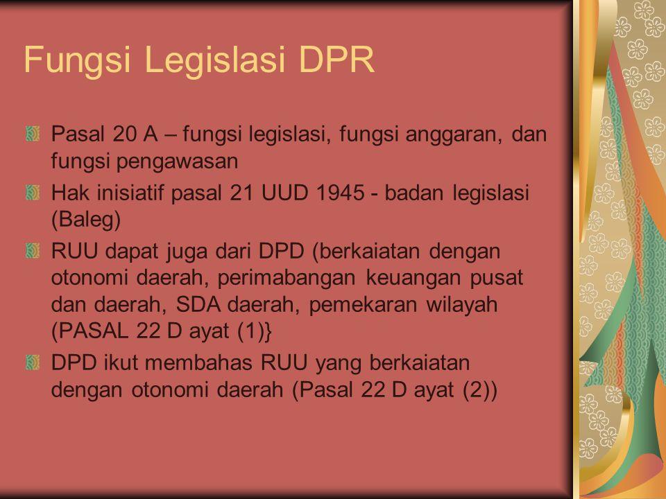 Fungsi Legislasi DPR Pasal 20 A – fungsi legislasi, fungsi anggaran, dan fungsi pengawasan Hak inisiatif pasal 21 UUD 1945 - badan legislasi (Baleg) R