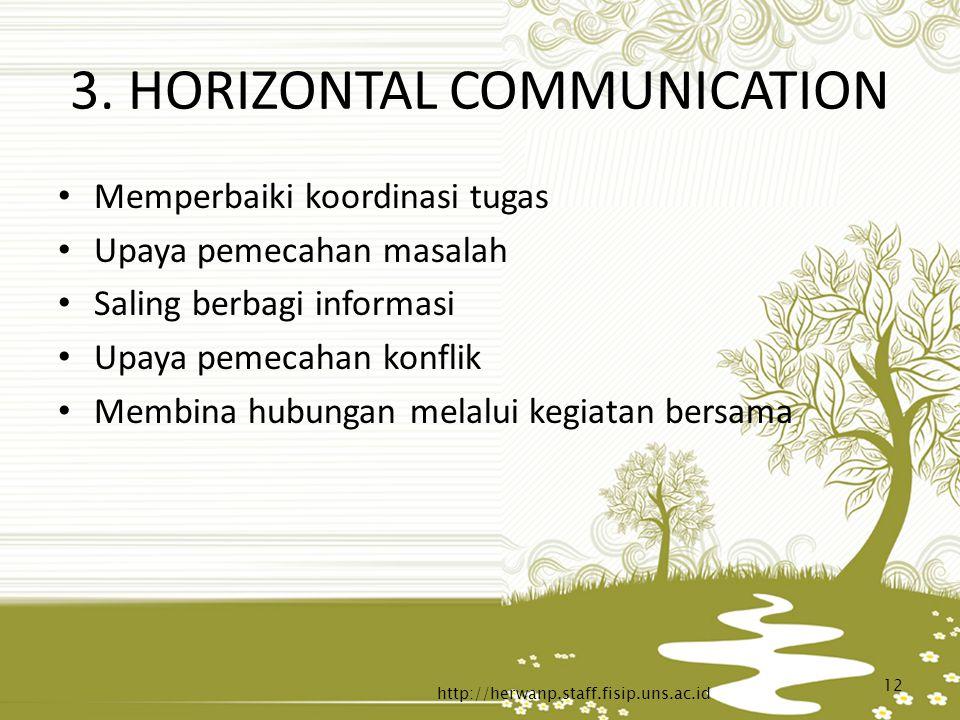 3. HORIZONTAL COMMUNICATION Memperbaiki koordinasi tugas Upaya pemecahan masalah Saling berbagi informasi Upaya pemecahan konflik Membina hubungan mel