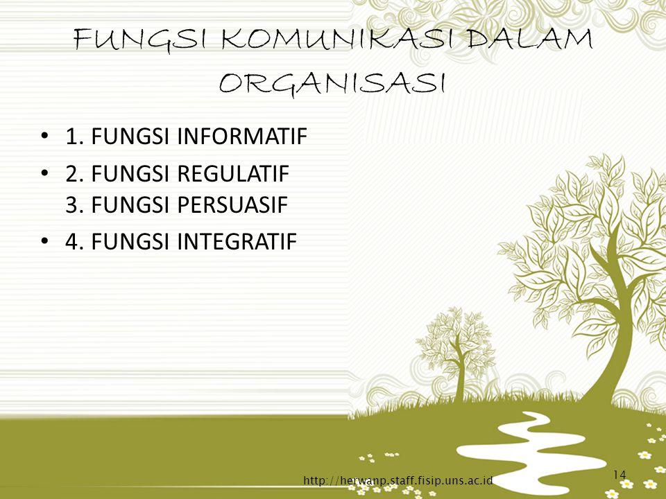 FUNGSI KOMUNIKASI DALAM ORGANISASI 1. FUNGSI INFORMATIF 2. FUNGSI REGULATIF 3. FUNGSI PERSUASIF 4. FUNGSI INTEGRATIF http://herwanp.staff.fisip.uns.ac
