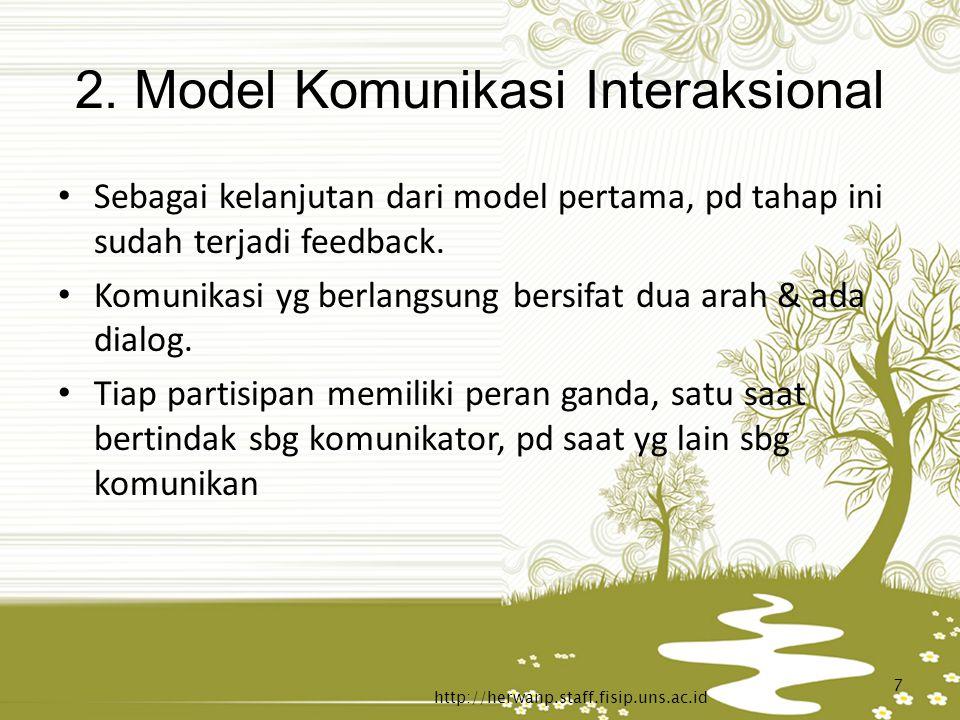 2. Model Komunikasi Interaksional Sebagai kelanjutan dari model pertama, pd tahap ini sudah terjadi feedback. Komunikasi yg berlangsung bersifat dua a
