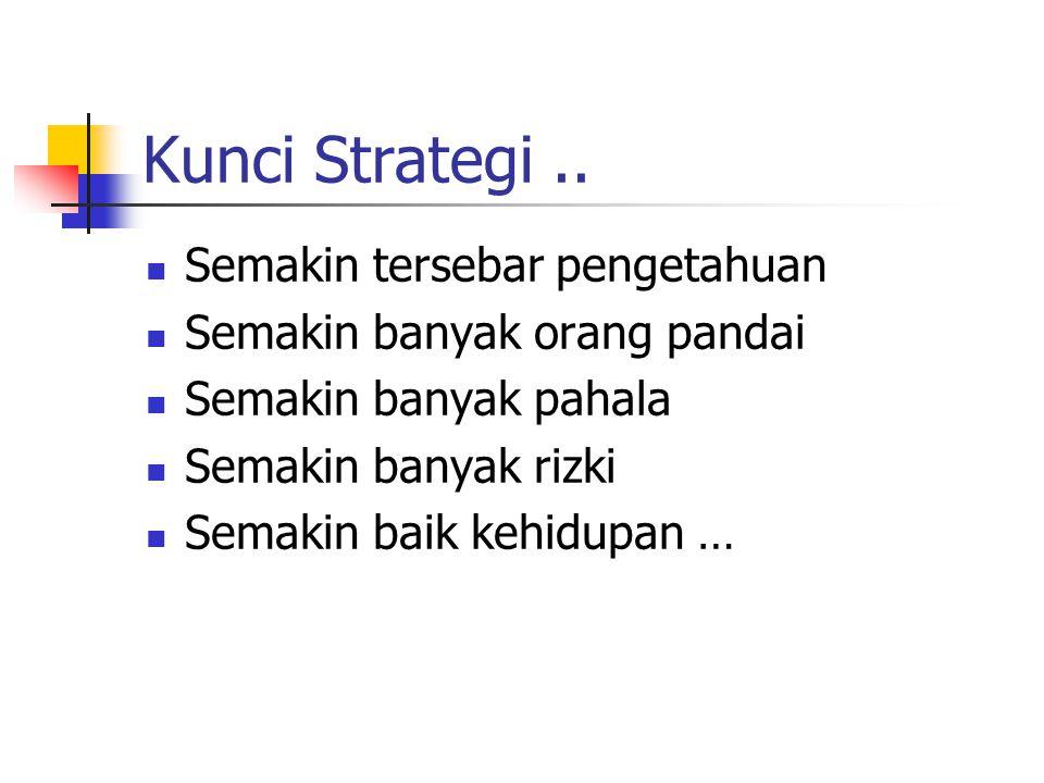 Kunci Strategi.. Semakin tersebar pengetahuan Semakin banyak orang pandai Semakin banyak pahala Semakin banyak rizki Semakin baik kehidupan …