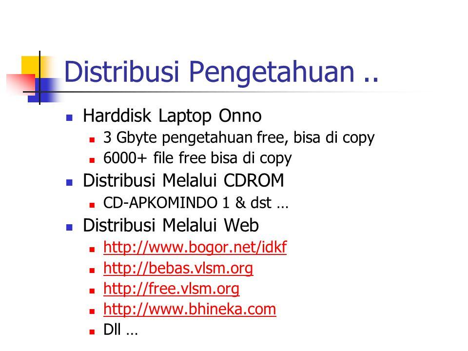 Distribusi Pengetahuan.. Harddisk Laptop Onno 3 Gbyte pengetahuan free, bisa di copy 6000+ file free bisa di copy Distribusi Melalui CDROM CD-APKOMIND