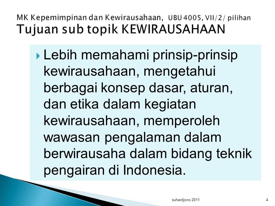  Lebih memahami prinsip-prinsip kewirausahaan, mengetahui berbagai konsep dasar, aturan, dan etika dalam kegiatan kewirausahaan, memperoleh wawasan pengalaman dalam berwirausaha dalam bidang teknik pengairan di Indonesia.