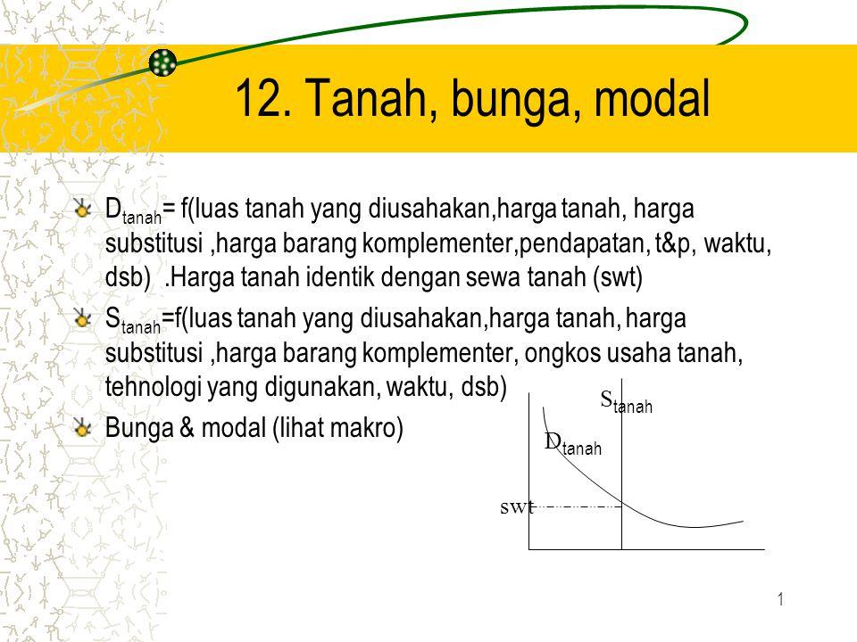 1 12. Tanah, bunga, modal D tanah = f(luas tanah yang diusahakan,harga tanah, harga substitusi,harga barang komplementer,pendapatan, t&p, waktu, dsb).