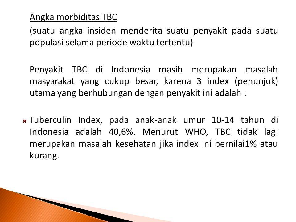 Angka morbiditas TBC (suatu angka insiden menderita suatu penyakit pada suatu populasi selama periode waktu tertentu) Penyakit TBC di Indonesia masih merupakan masalah masyarakat yang cukup besar, karena 3 index (penunjuk) utama yang berhubungan dengan penyakit ini adalah : Tuberculin Index, pada anak-anak umur 10-14 tahun di Indonesia adalah 40,6%.