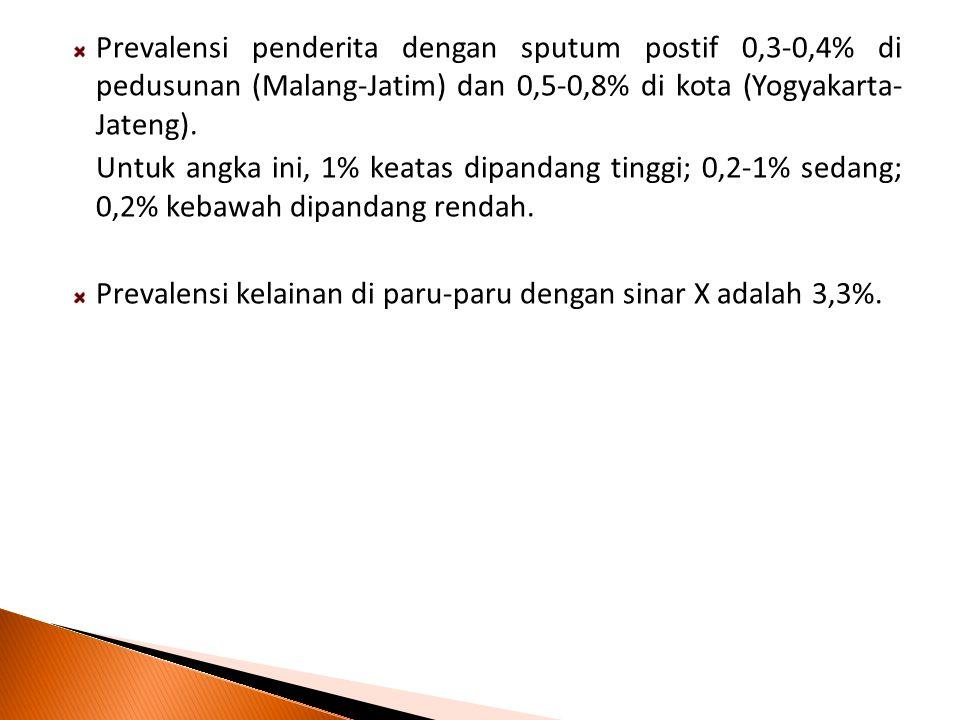 Prevalensi penderita dengan sputum postif 0,3-0,4% di pedusunan (Malang-Jatim) dan 0,5-0,8% di kota (Yogyakarta- Jateng). Untuk angka ini, 1% keatas d