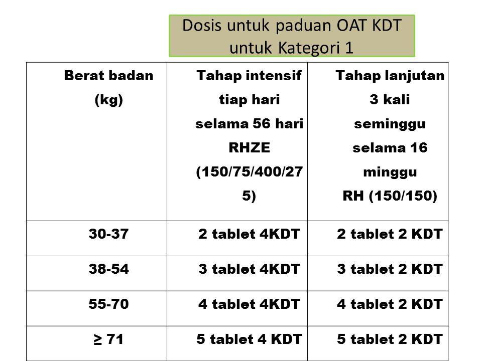 Berat badan (kg) Tahap intensif tiap hari selama 56 hari RHZE (150/75/400/27 5) Tahap lanjutan 3 kali seminggu selama 16 minggu RH (150/150) 30-372 tablet 4KDT2 tablet 2 KDT 38-543 tablet 4KDT3 tablet 2 KDT 55-704 tablet 4KDT4 tablet 2 KDT ≥ 715 tablet 4 KDT5 tablet 2 KDT Dosis untuk paduan OAT KDT untuk Kategori 1