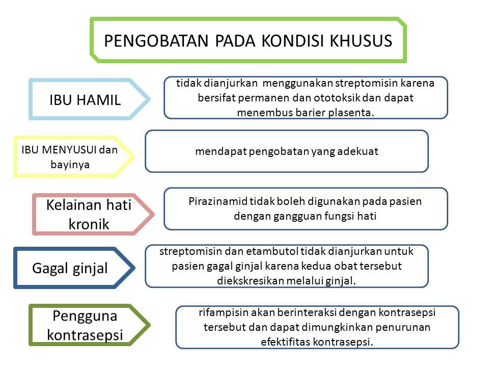 PENGOBATAN PADA KONDISI KHUSUS IBU HAMIL tidak dianjurkan menggunakan streptomisin karena bersifat permanen dan ototoksik dan dapat menembus barier plasenta.