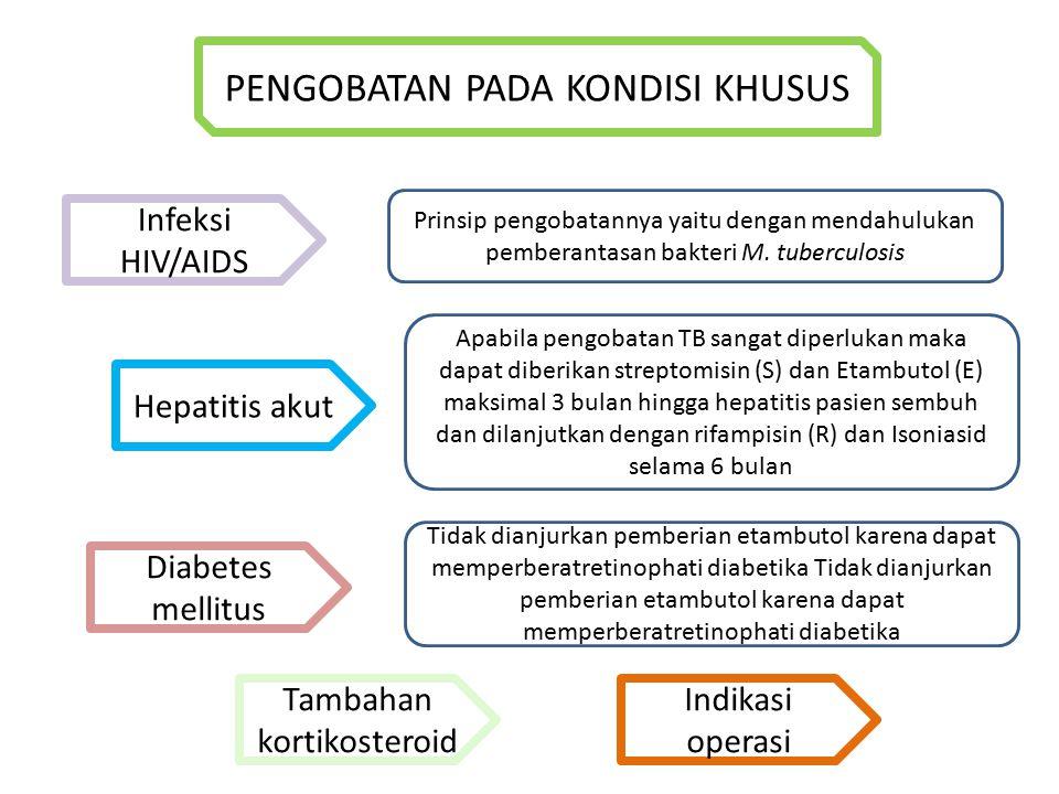 PENGOBATAN PADA KONDISI KHUSUS Infeksi HIV/AIDS Prinsip pengobatannya yaitu dengan mendahulukan pemberantasan bakteri M.